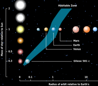 489pxgliese_581_c_in_the_habitabl_3