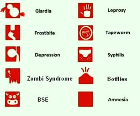 Emergency_room_strange_icons_2